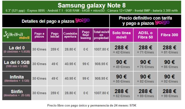 Precios Samsung™ Galaxy™ Note ocho Con Tarifas Yoigo