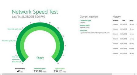 Network Speed Test para Windows 8 / RT / 8.1, mide la velocidad de tu conexión