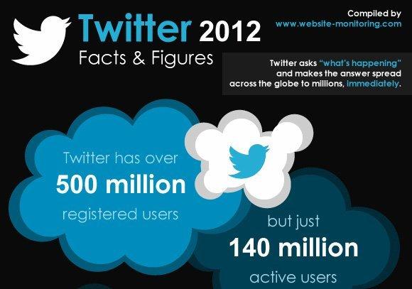 infografia-twitter-2012-2.jpg