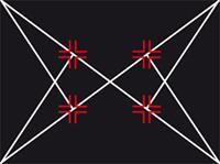 grafico2 simetria