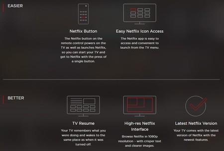 Netflix Recomendaciones Smart Tv 2018