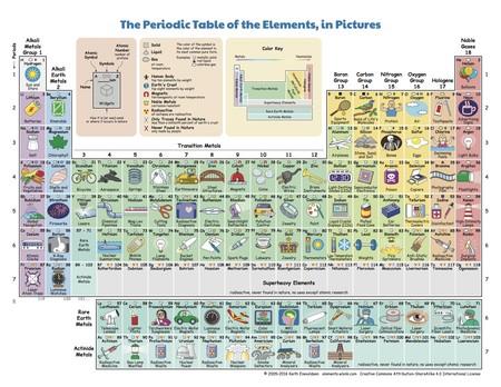 Elements Pics 11x8 5