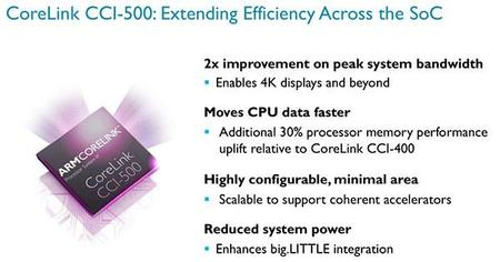 Arm Cci 500 Chipset