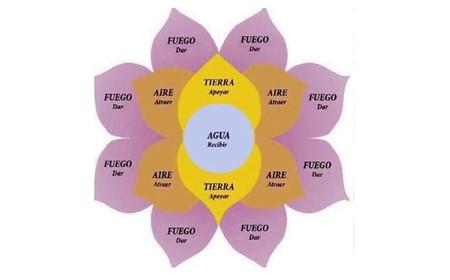 Flor Interior1