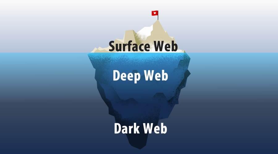Las cloacas de Internet o cómo hacerse            </div>         </article>     </li>       <li id=
