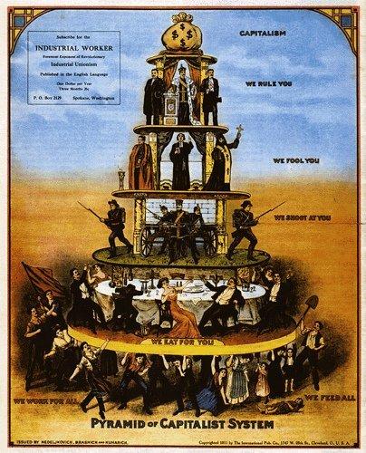Estudio empírico revela la red capitalista que domina al mundo