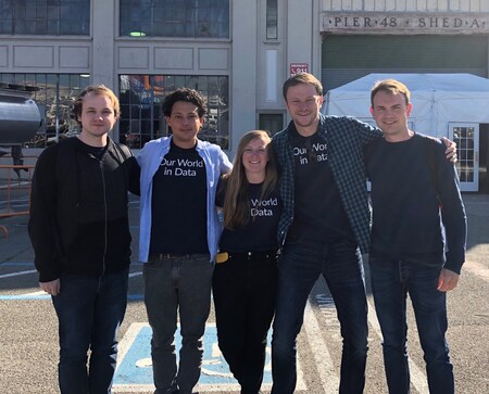 Owid At Yc Demo Day