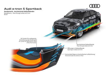 Audi E Tron Sportback Aerodinamica 1