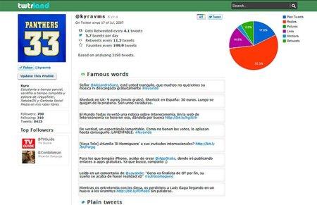 twtrland, estadísticas y completos análisis de los perfiles de los usuarios en Twitter