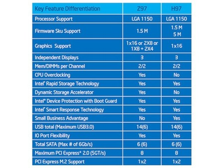 Intel_9-Series_M.2_SSDs