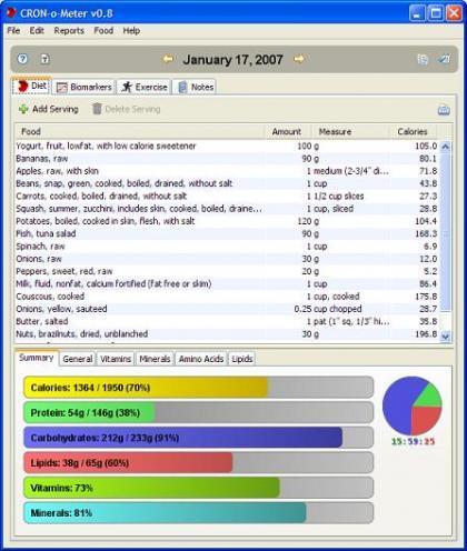 CRON-O-Meter, otra herramienta gratuita para controlar la dieta