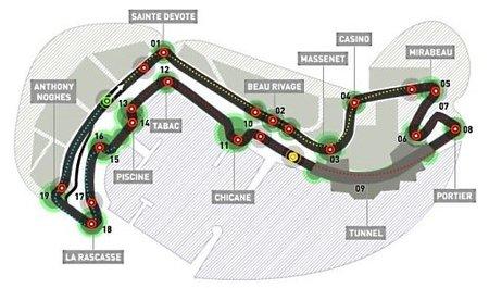 GP de Mónaco 2010: Análisis técnico del circuito urbano de Montecarlo