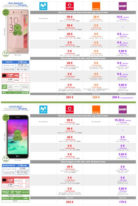 Mejor Precio Sony Xperia Xa Y Lg K10 2017 Con Pago A Plazos
