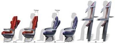 ¿Viajar de pie en los aviones?
