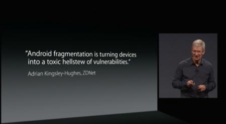 La fragmentación de Android