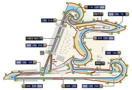 Croquis FIA Shanghai International Circuit
