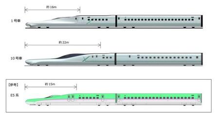 Alfa X Shinkansen Noses