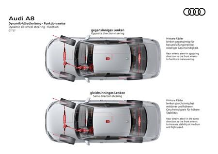 Audi A8 2017 061