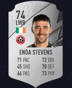 Enda Stevens FIFA 22 mejores defensas