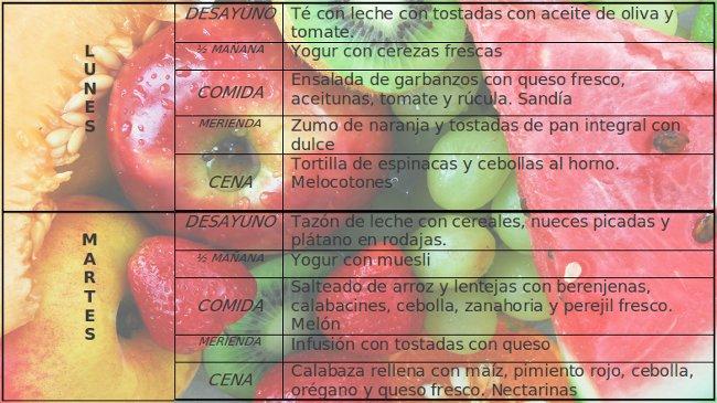 que sintomas da el acido urico bajo comidas que suben el acido urico cantidad de acido urico en el tomate