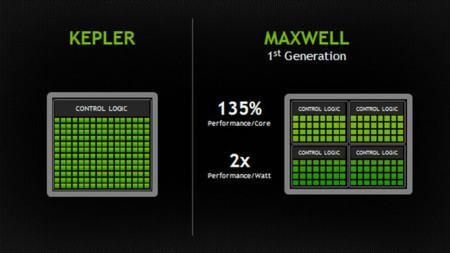 GM204 y GM206, los nuevos núcleos Maxwell con los que NVidia mantendría los 28 nanómetros