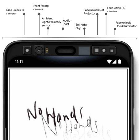 Sensores Pixel