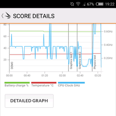 Foto 2 de 6 de la galería benchmarks-nubia-m2-lite en Xataka Android