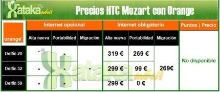 Precios HTC 7 Mozart Orange