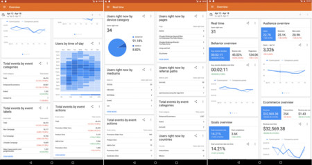 Google Analytics 2