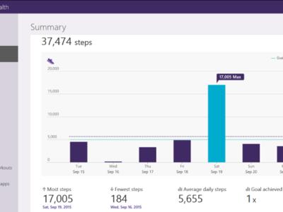 Con Microsoft Health puedes contar tus pasos en Windows Phone, aunque no tengas una Band