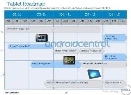Tablets que sacará Dell