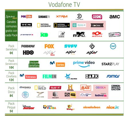 Vodafone Tv Julio 2019