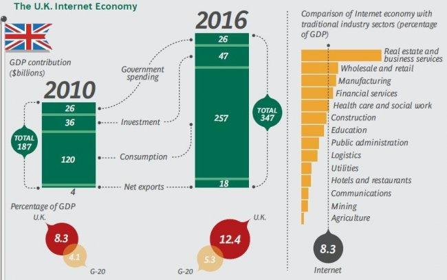 bcg-internet-impact-on-uk-economy.jpg