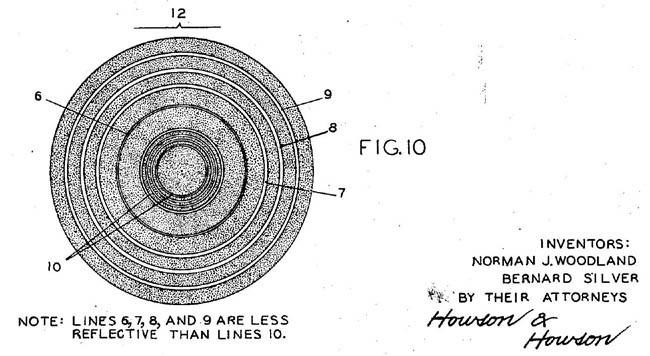 Código de barras circular