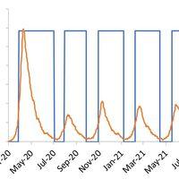 El martillo y la danza: los conceptos que explican los próximos meses de la lucha contra el coronavirus