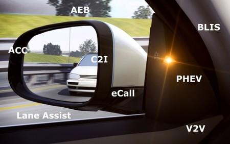 La guía de términos que hace dos años no nos decían nada pero definirán el futuro del automóvil