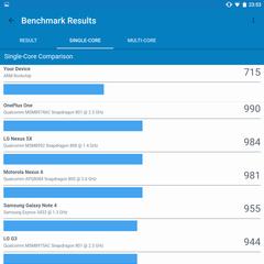 Foto 22 de 28 de la galería haier-pad-971-benchmarks en Xataka Android