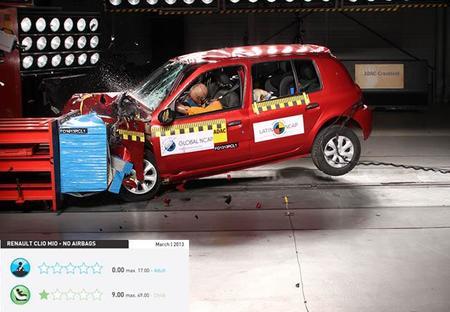 Renault Clio Mio LatinNCAP
