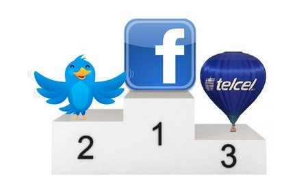 Facebook, Twitter y Telcel, las marcas más mencionadas en Facebook