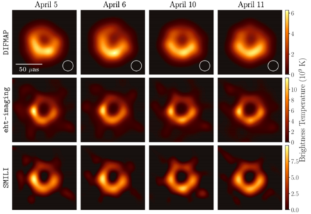 D20190410 Iopscience 10 3847 2041 8213 Ab0e85 Fiducial Images M87 Four Observed Days Three Imaging Pipelines 580x399