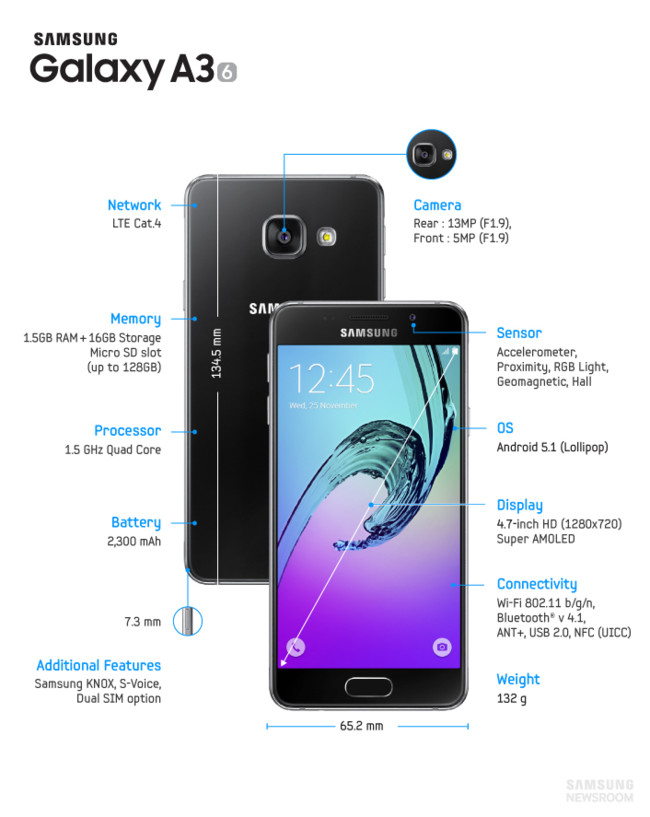 new samsung galaxy a3 a5 and a7 2016 and is renewing its