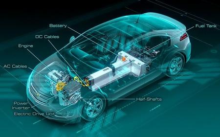 'Chevrolet Volt drive simulation': cómo funciona el sistema Voltec
