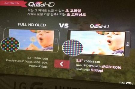 QHD G3 Coreal del Sur
