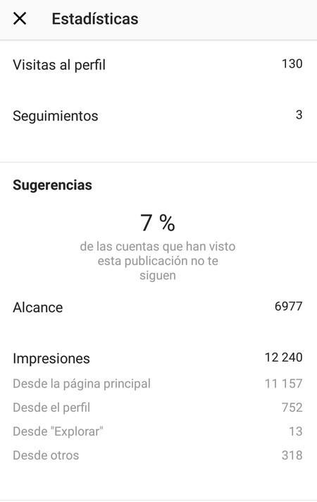Insta Stats