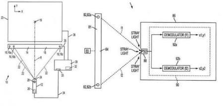 Apple patenta una versión mejorada del Wiimando. ¿El iMando?