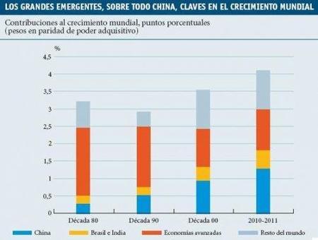 Aquí tenemos por qué el mundo quiere un Yuan más fuerte