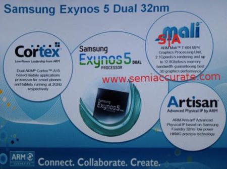 Samsung-Exynos-5