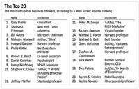 Lista actualizada de los gurús más influyentes