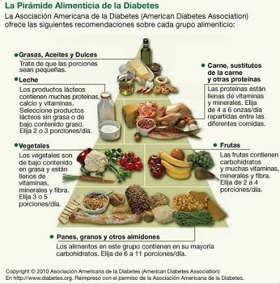 alimentos do llano hidratos de carbono