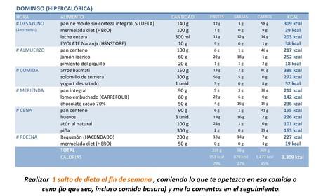 ejemplos de dietas hipocaloricas